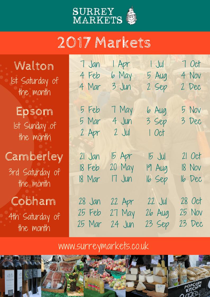 Surrey Markets 2017 Dates