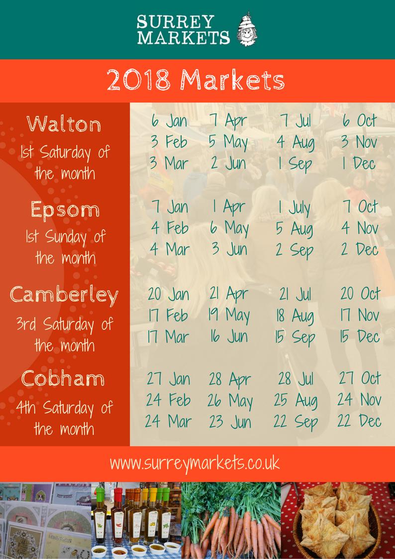 Surrey Markets 2018